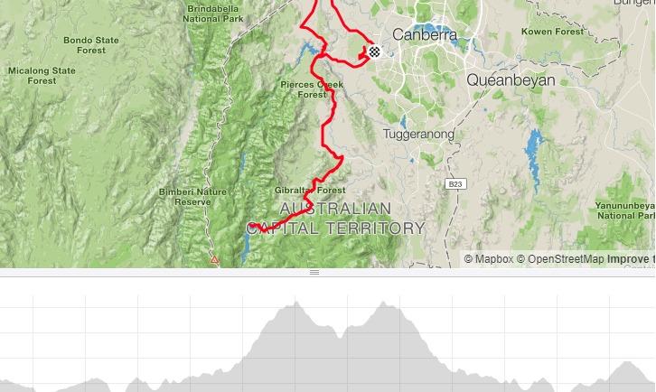 Giro d'Canberra 2019 | Course Details